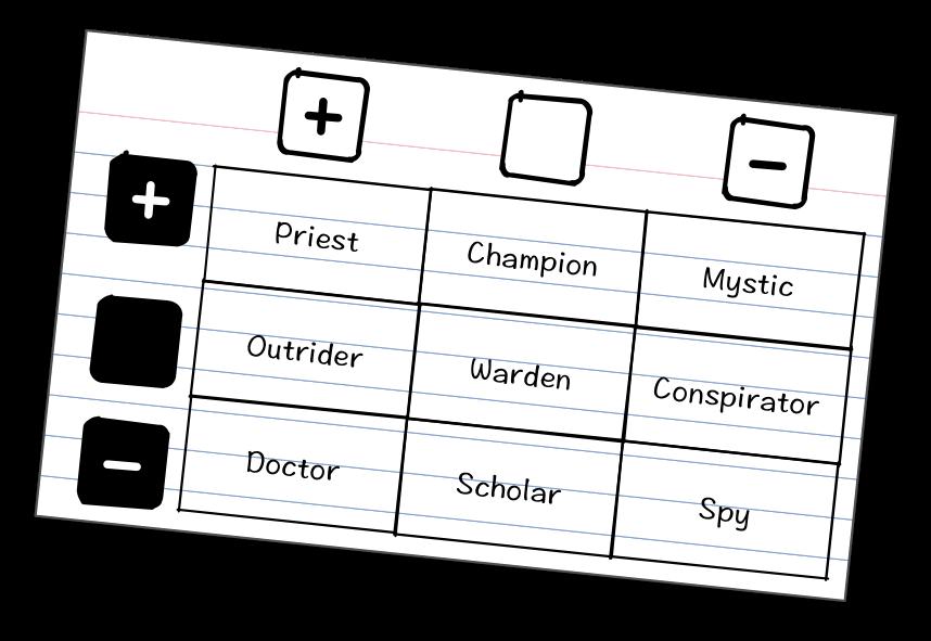Index Card Rpg Core 2e Pdf