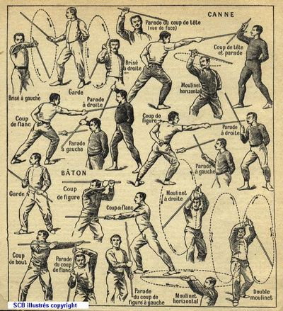 diagram of stick-fighting styles