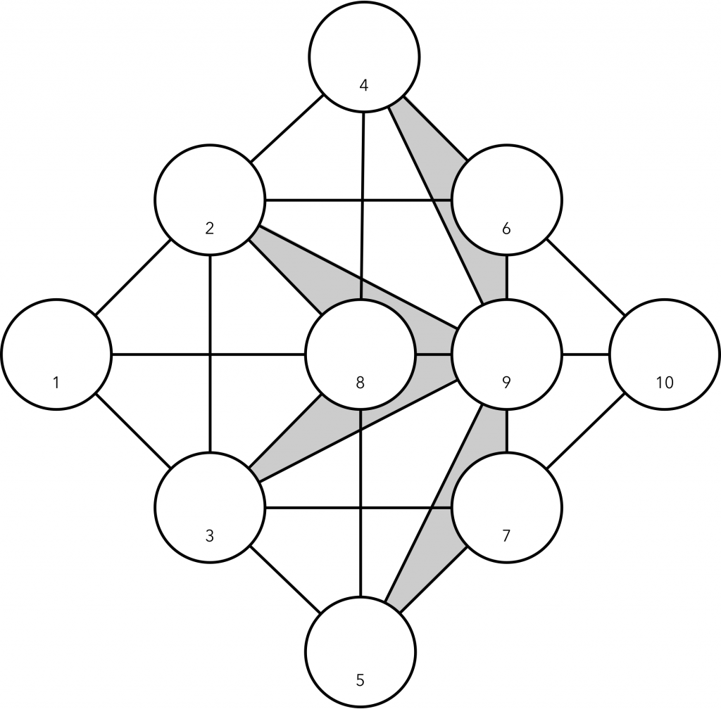 10 node diagram with connecting lines