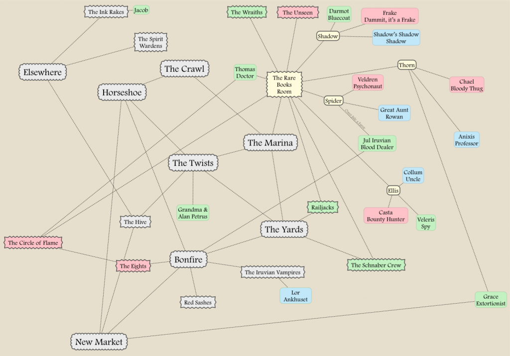 line and node diagram of all the characters and groups in flight in the current game. A giant mess.