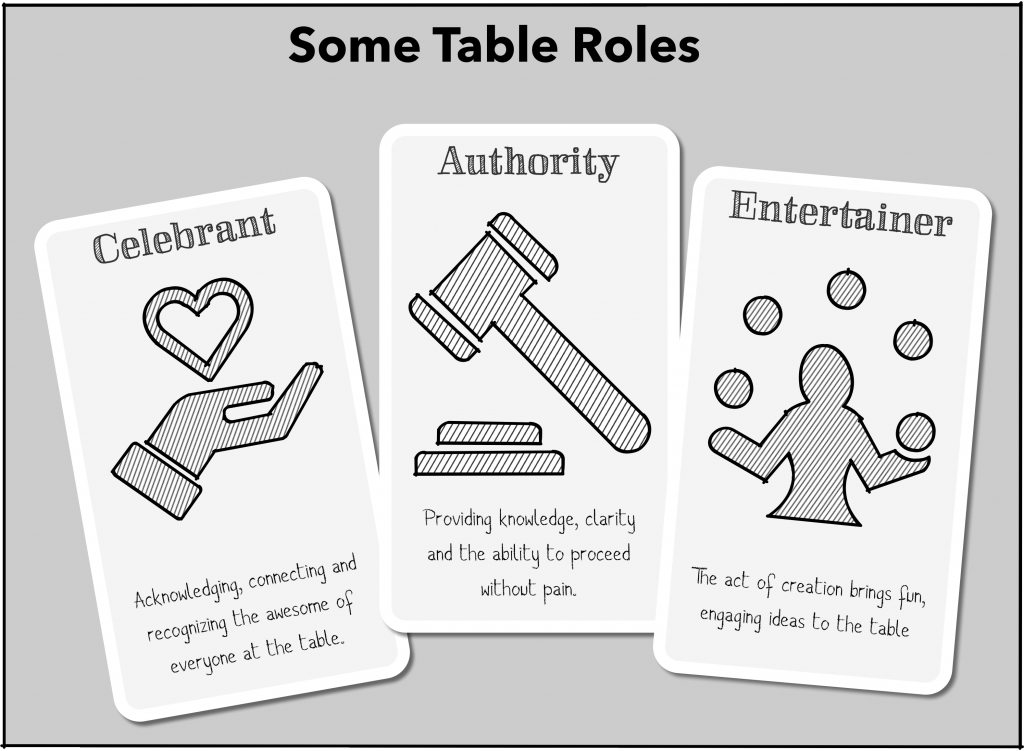Cards for the three GM roles discussed in this article: Celebrant, Authority and Entertainer.